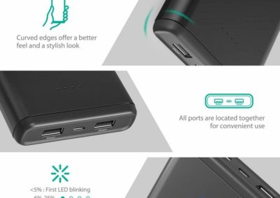 20,000mAh RAVPower CA-RP-PB006 USB External Battery Pack Dual iSmart 2.0 USB Ports, 3.4A Max Output