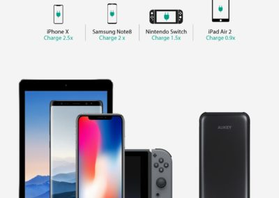 AUKEY Power Delivery Power Bank, 10000mAh PD Power Bank, Slimline 18W USB-C Portable Charger with Quick Charge 3.0 Compatible iPhone Xs/XS Max, Pixel, Samsung, Nintendo Switch etc.